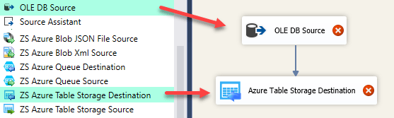 SSIS Azure Table Storage Destination - Drag and Drop