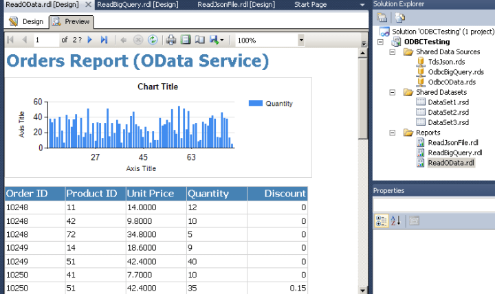 SSRS (SQL Server Reporting Services) Integration - ODBC Driver connection for REST API / XML / JSON / SOAP / OData