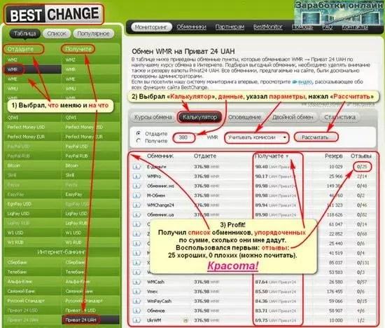 Pénzt keresünk az interneten. Hogyan lehet valóban pénzt keresni az interneten beruházások nélkül