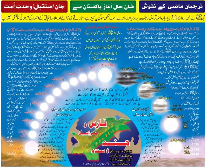 Naqsh-e-Inqalab-October-special2016