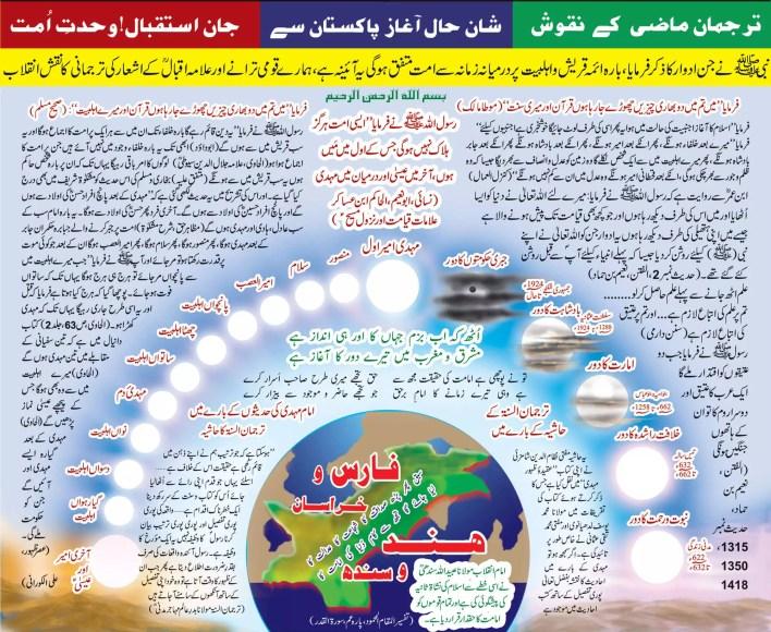 httpzarbehaq.comwp-contentuploads201705Naqsh-e-Inqalab-bara-imam-shia-sunni-hadith-quran-islam-pakistan-allama-iqbal-triple-talaq-ispr-ghq-syed-atiq-ur-rehman-gailani2.jpg