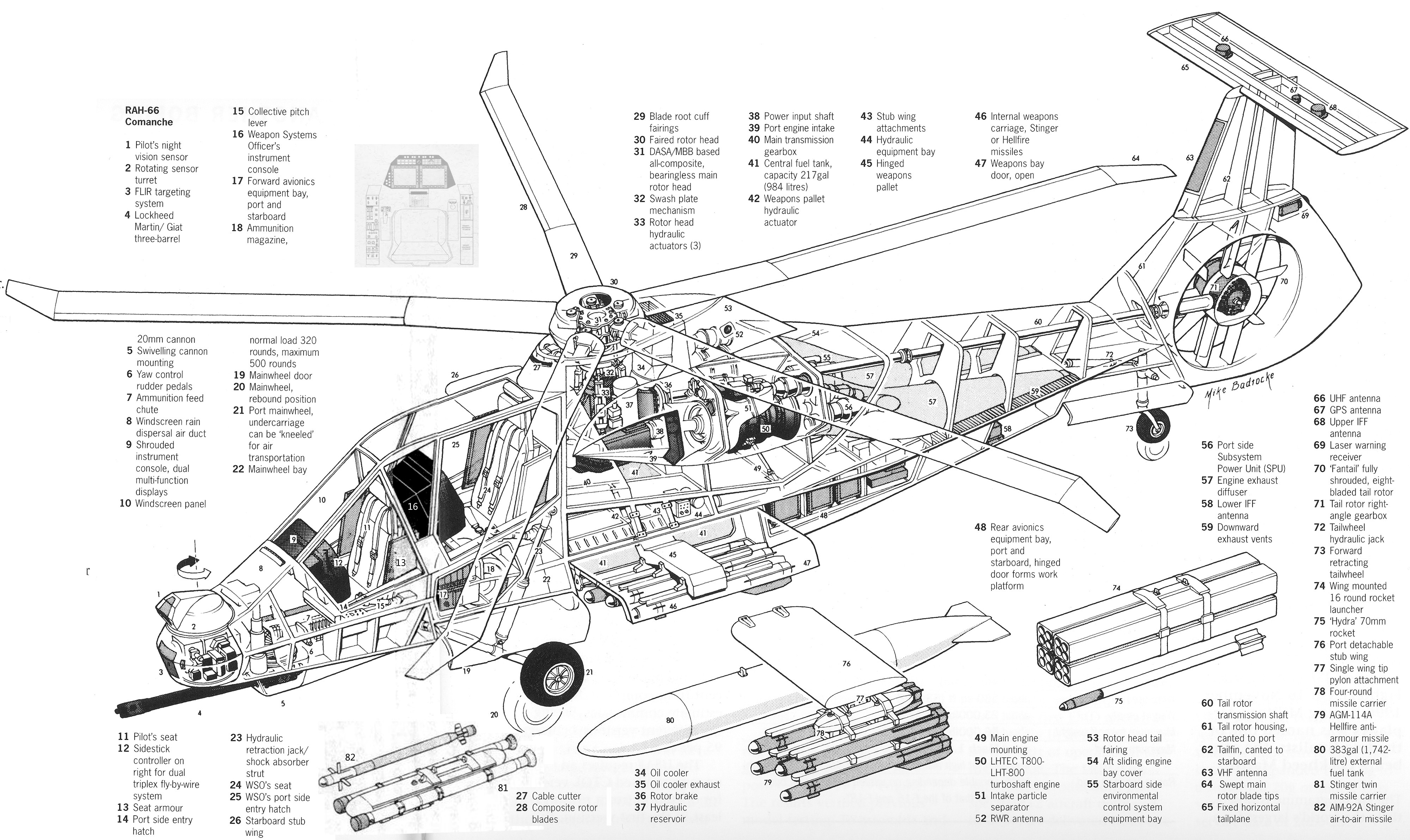 T Ah 99 Comanche Seats Should Have Both Gunner And Pilot Ability