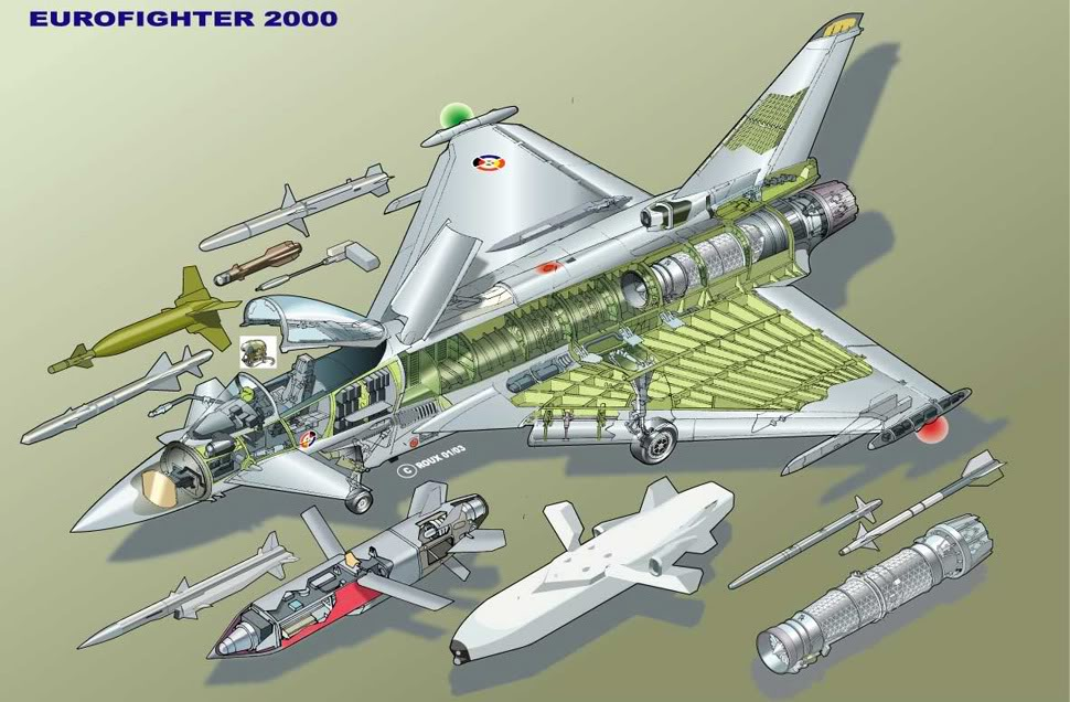 Eurofighter Typhoon Thai Military And Asian Region