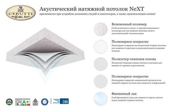Тканевые-натяжные-потолки-Описание-особенности-и-виды-тканевых-натяжных-потолков-15