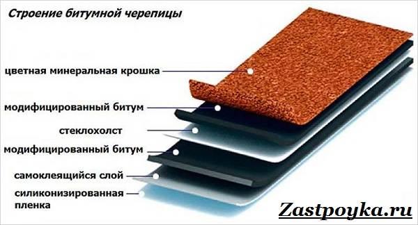 Битумная-черепица-качественный-материал-для-обустройства-современных-крыш-10