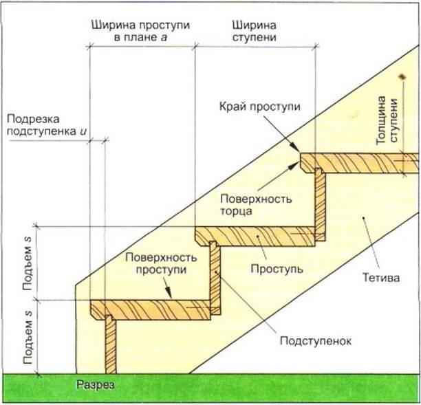 Как-установить-лестницу-в-доме-16