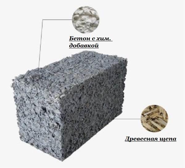 Что-такое-арболит-Свойства-характеристики-и-применение-арболита-в-строительстве-2
