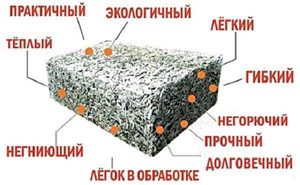 Что-такое-арболит-Свойства-характеристики-и-применение-арболита-в-строительстве-9