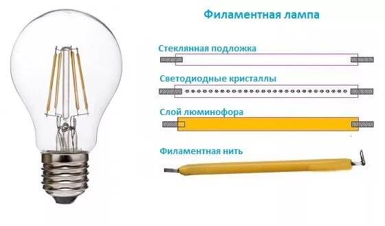Филаментные-лампы-Описание-виды-характеристики-и-цена-филаментных-ламп-5