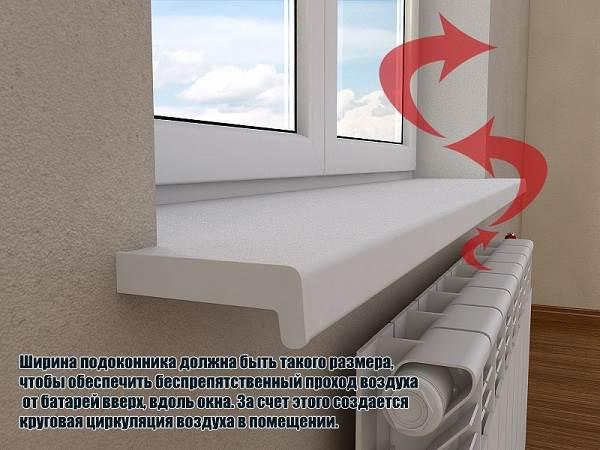 Конденсат-на-пластиковых-окнах-Причины-появления-и-способы-устранения-конденсата-3