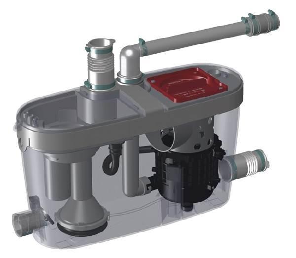 Туалетный-насос-измельчитель-Описание-особенности-виды-применение-и-цена-4