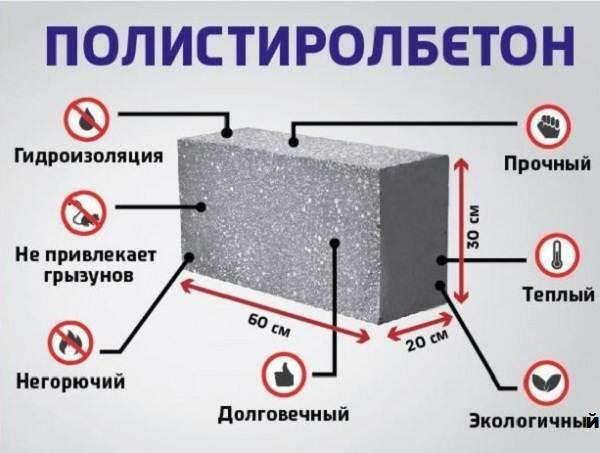 Полистиролбетон-новый-строительный-материал-Характеристики-и-назначение-полистиролбетона-4