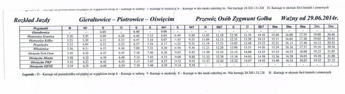 gieraltowice-piotrowice-oswiecim