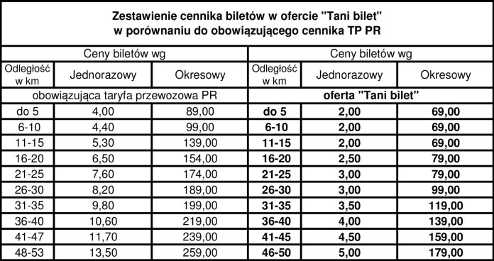 tani-bilet-linia-94