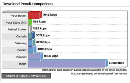 speed-test.jpg