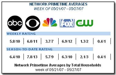 tv-ratings-2.jpg