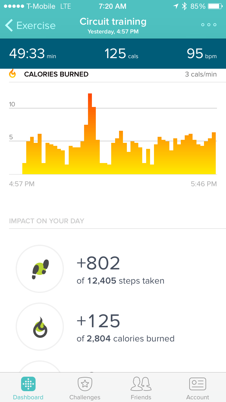 24 Hours With The Fitbit Surge