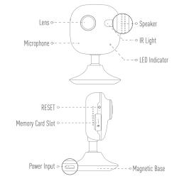 myq-wifi-camera-config