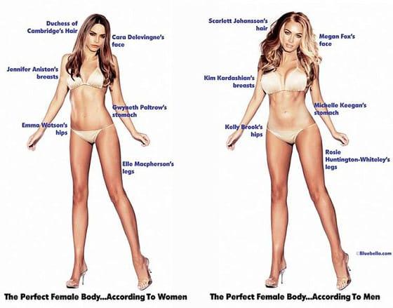 rs_560x439-140410105334-perfect_body_female_bluebella