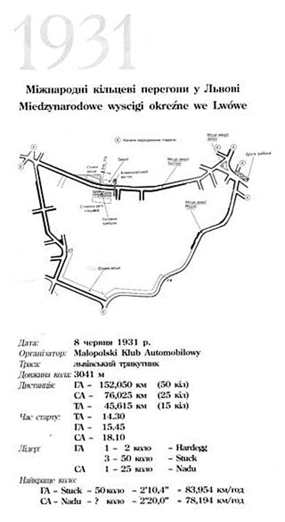 Карта міжнародних кільцевих перегонів у Львові 1931 року