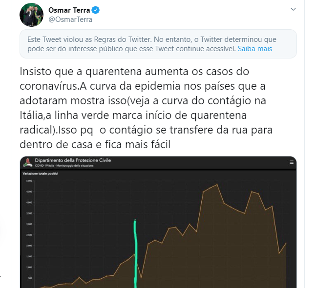 Tweet do Osmar Terra com aviso do Twitter