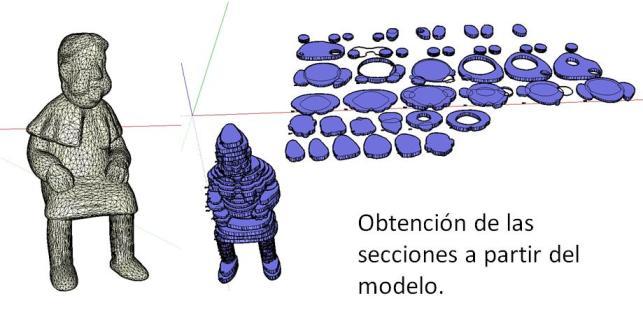 Secciones a partir de un OBJ