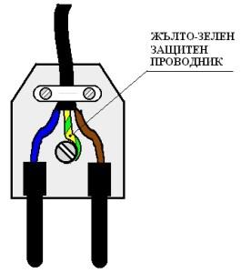 Жълто зелен защитен проводник