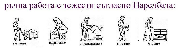 Ръчна работа с тежести - рискови фактори