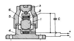 Измерване на шум и вибрации Пиезоелектрически акселерометър