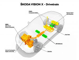 Schéma hybridního pohonu konceptu Škoda Vision X. Foto: Škoda Auto