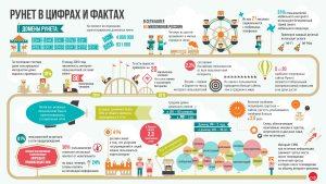 инфографика онлайн