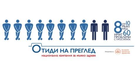 dobrokachestvena-hiperplaziya-na-prostata
