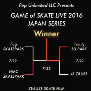 スケートゲーム トーナメント表