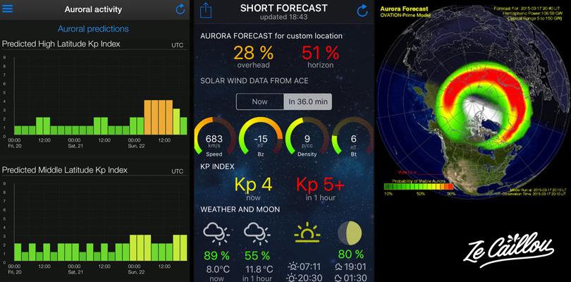 Suivre les prévisions d'aurores boréales grâce aux applications smartphones.