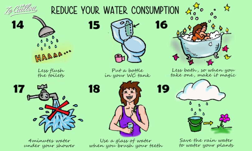 Reduce your water consumption to help save the planet with easy ways in your daily life.