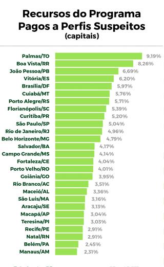 img3-ranking-capitais-2
