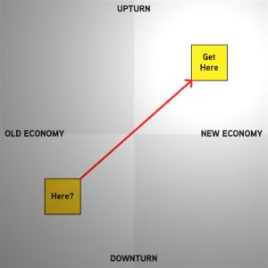 strategydownturn