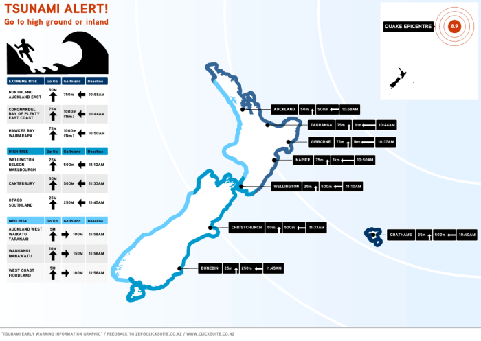 Following the Samoan tsunami and a lack of informative graphics in New Zealand, I had a go at creating this.
