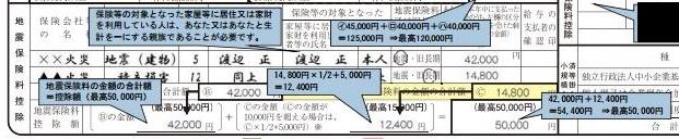 地震保険料控除申告書記載例