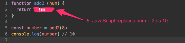 JavaScript evaluates num + 2 as 10