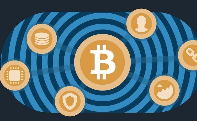 tisztességes bitcoin ethereum btc diagram