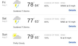 weatherzooma