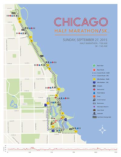 ChicagoHalfMarathon7