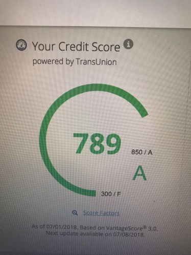 Credit Score-1