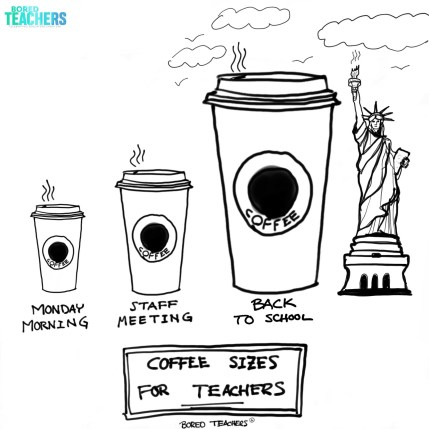 Coffee size cups