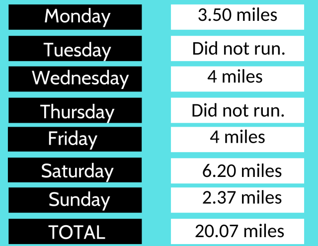 Weekly Mileage-56