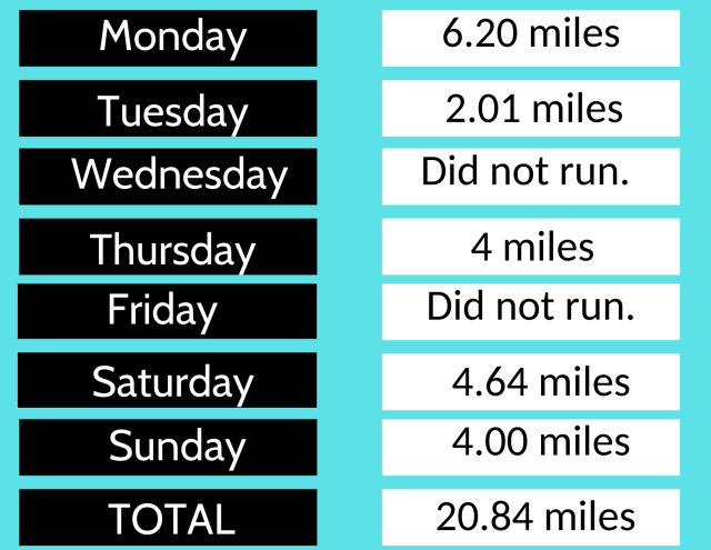 Weekly Mileage-58