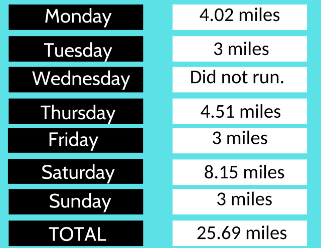 Weekly Mileage-64