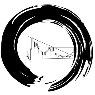 TradingView Review (2019): Charting Platform | Zen & The Art of Trading