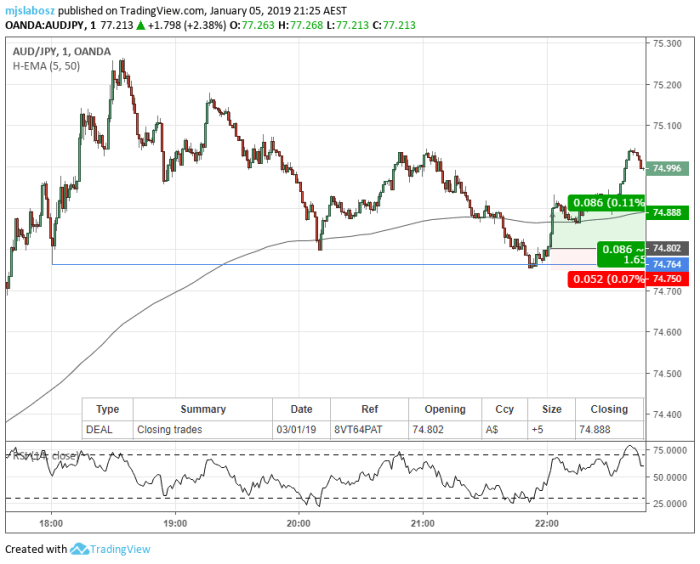 AUDJPY_TRADE3.png